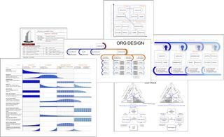 OrgDesign1